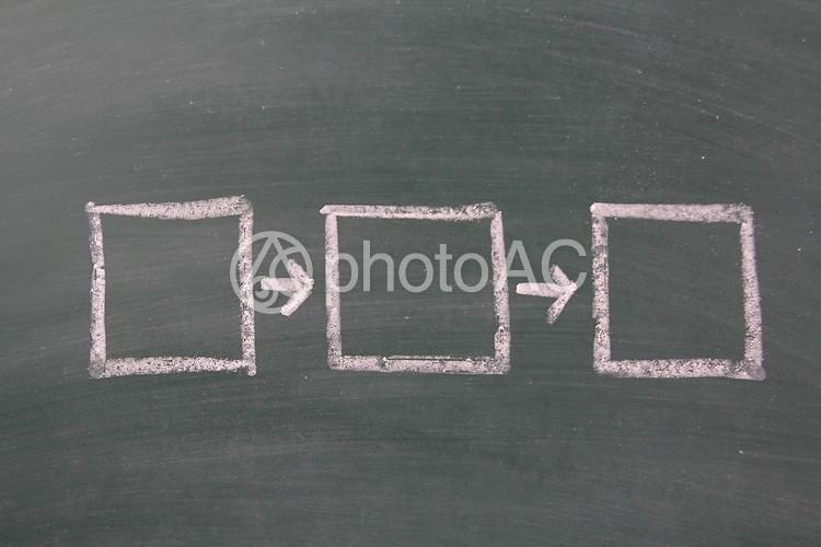 チョークで描かれた図6の写真
