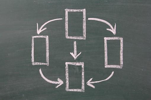 黒板 ブラックボード チョーク 緑 白 線 ライン 四角 長方形 囲い 枠 マス 直線 矢印 図 描写 書く 描く スケッチ 説明 図解 フローチャート 学習 教育 教室 授業 レッスン 勉強 板書 デザイン イメージ
