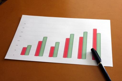 ビジネス 仕事 提案 書類 紙 プレゼン 説明 説得 納得 ソリューション 解決 提示 今後 見通し 見込み 期待値 売上 推移 分析 計画 年間 月間 対策 スケジュール プラン 予測 予想 ビジョン 企業 会社