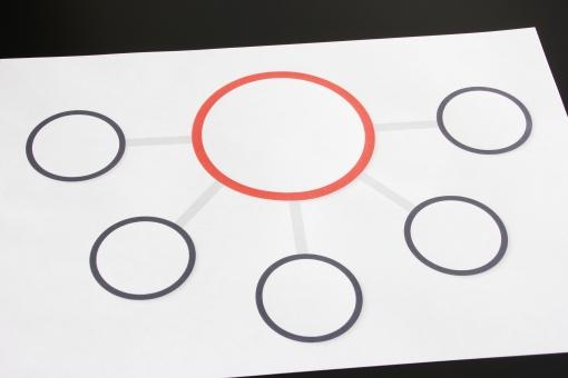 ビジネス 資料 図式 図 情報 ビジュアル 視覚化 組織図 グループ図 会社 グループ会社 関係 関係性 連携 連動 繋がり パイプ 親会社 子会社 下請け 企業 ネットワーク 本部 支部 事業所 事務所 本社 中心 インフォグラフィックス 図形