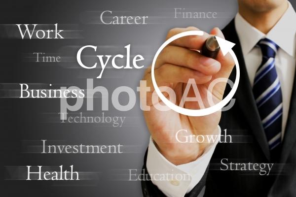 ビジネスサイクルの写真