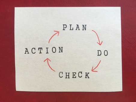 pdca サイクル ビジネス 循環 好循環 plan do check act action プラン ドゥ チェック アクト アクション 計画 実行 確認 改善 行動 仕事 pdcaサイクル ビジネス資料 資料 書類 プレゼン プレゼンテーション stamp スタンプ アルファベット 文字 英語 英字 壁 メッセージ メモ 紙 背景 素材 背景素材 壁紙 コトバ 言葉 ことば 矢印 やじるし