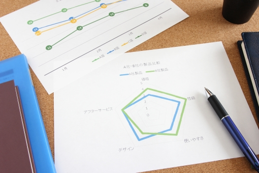 会議資料 打ち合わせ資料 書類 ミーティング 社内 オフィス レーダーチャート 折れ線グラフ 折線グラフ 比較検討 商品開発 他社商品 売上推移 月別 カテゴリー 項目 ビジネス 仕事 マーケティング 分析 データ解析 見える化 視える化 ビジュアル 数値化 課題 背景素材 問題解決 ソリューション 資料
