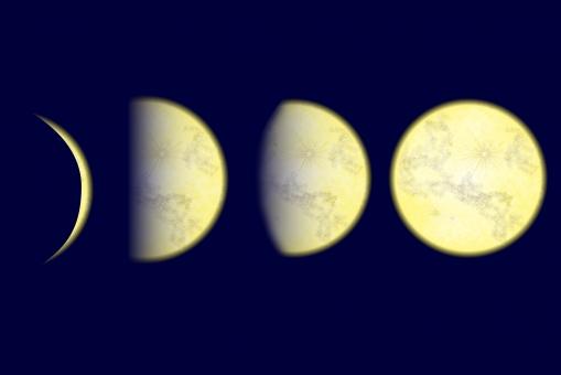 「月 満ち欠け フリー画像」の画像検索結果
