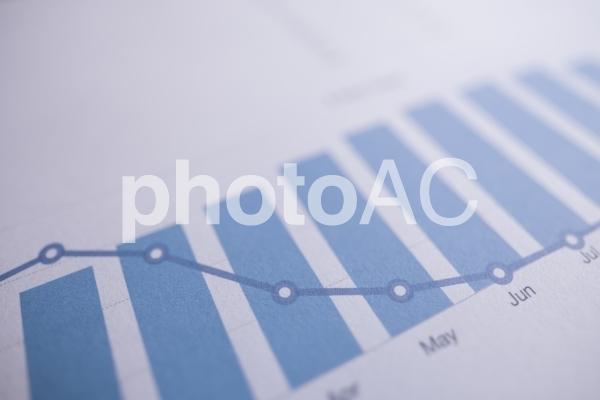 チャートグラフ・棒グラフと折れ線グラフの複合グラフの写真