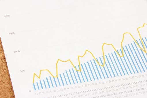 グラフ資料 折れ線グラフ 棒グラフ 集計 統計 データ 情報 分析 売上 ビジネス 金額 計算 傾向 日付 ばらつき バラツキ 比例 比較 素材 背景 背景素材 書類 資料 マーケティング 企画 営業 実績 成績 会社 企業