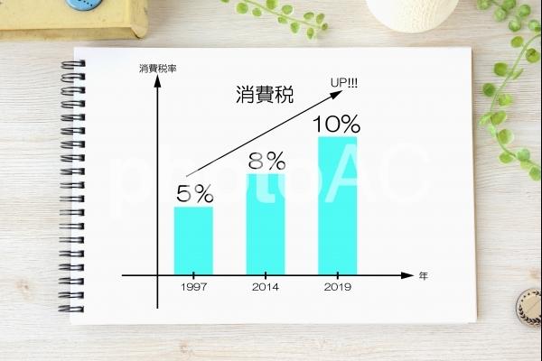消費増税の写真