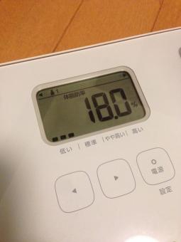 体重計 体重 体脂肪率 体脂肪 ダイエット 脂肪 デブ 肥満 痩せ