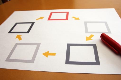 プレゼン プレゼンテーション 紙 書類 提案 企画 仕事 びじねす 会議 営業 打合せ 打ち合わせ プロセス 循環 サイクル 論理的 勉強 図形 図 循環する 好循環 繰り返す 繰り返し エンドレス 回る まわる Business BUSINESS 業務 商談