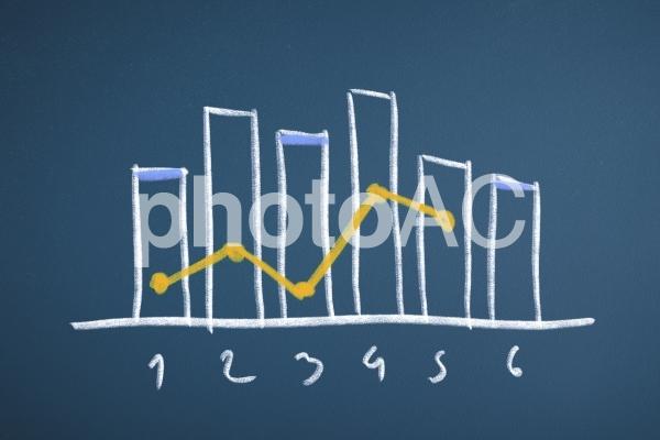 チョークで描かれた棒と線の複合グラフの写真