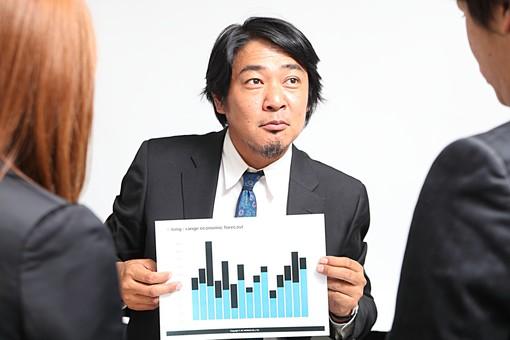 人物 日本人 男性 女性 サラリーマン  OL 20代 40代 若者 上司  部下 屋内 白バック 白背景 会社  オフィス 3人 複数 ビジネスマン 会議 ミーティング 打ち合わせ グラフ 見せる 説明  シビアな 報告 オーバーリアクション mdjm010