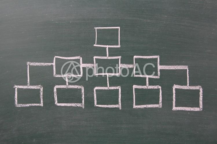チョークで描かれた図7の写真