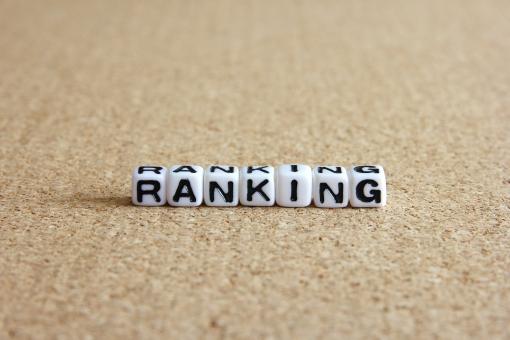 ランク ランキング 順位 数 総数 ranking Ranking RANKING ベストテン 順番 総合 トータル 合計 年間 月間 週間 日間 表示 等級 序列 ウェブ ブログ web web素材 blog blog素材 背景 素材 壁紙 ビジネス