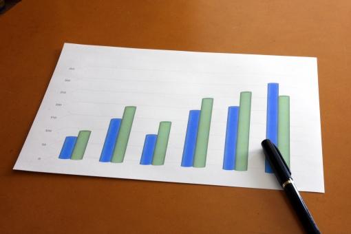 資料 プレゼン プレゼンテーション 提案 見積もり 商談 営業 分析 結果 傾向 推移 グラフ ビジュアル 視覚化 図 棒グラフ 将来 見込み 可能性 効果 メリット 予定 計画 売上 利益 企業 会社 会議 報告 情報