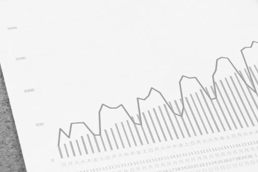 グラフ資料 折れ線グラフ 棒グラフ 日付別 分析データ 統計データ 集計データ ビジネス 売上 個数 枚数 利益 金額 営業成績 販売実績 商品 製品 サービス 比較データ マーケティング 市場動向 比例 客観的データ 仕事 作業 結果 成果 背景 素材 背景素材