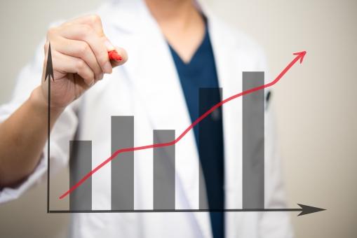 研究 博士 研究所 病院 相関 リサーチ 折れ線グラフ 棒グラフ 臨床 疾患 治験 病院 男性 白衣 診断 上昇 診察 治療 赤ペン 医学部 率 判断 ホスピタル クリニック 大学