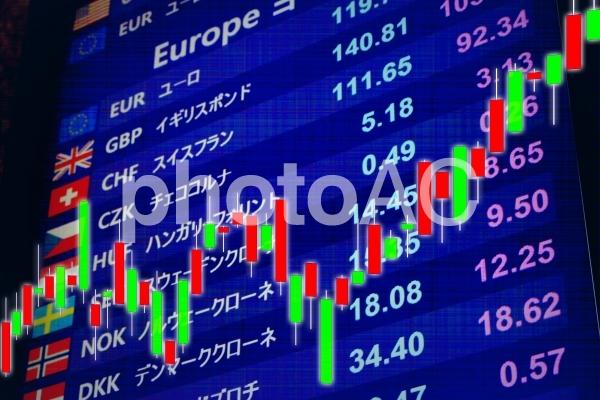 証券取引所 チャートの写真
