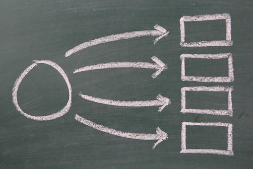 黒板 ブラックボード チョーク 緑 白 線 ライン 四角 長方形 丸 円 囲い 枠 マス 直線 矢印 図 描写 書く 描く スケッチ 説明 図解 フローチャート 学習 教育 教室 授業 レッスン 勉強 板書 デザイン イメージ