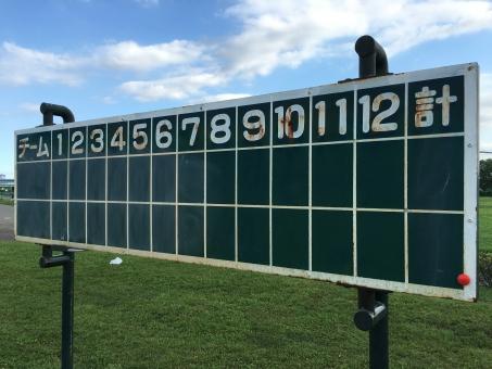 風景 スポーツ 野球 スコアボード 黒板 草野球 少年野球 サークル