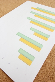 グラフ 棒グラフ 資料 ビジネス 書類 動向 動き 推移 変動 推測 予測 業績 売上 シェア 販売数 営業 実績 成績 月別 データ 分析 確認 報告 平均値 背景 素材 背景素材 ウェブ web web素材
